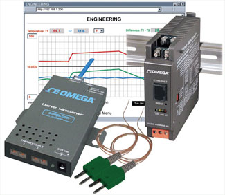 ethernet thermocouple transmitter   iTCX Series