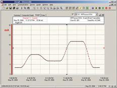 data logger software | OM-CP-IFC200, OM-CP-IFC110, OM-CP-IFC102