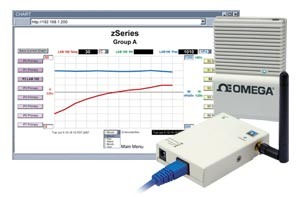 Remote temperature monitoring system | zSeries