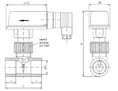 FSW300 Series PVC Models