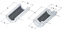 CERAMIC RIBBON HEATERS Ultra-High Temperature, Helically Wound   CRRS Series