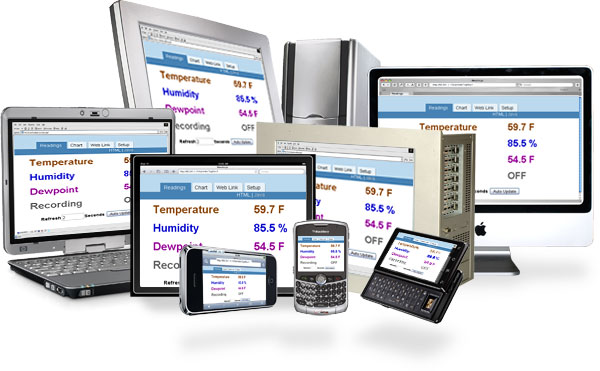 Our range of wireless process and temperature receivers