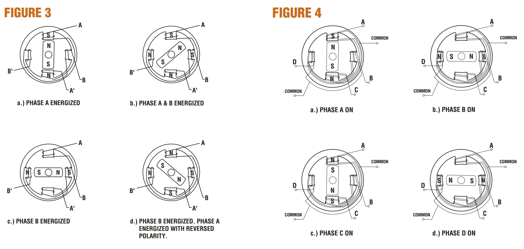 what is a stepper motor