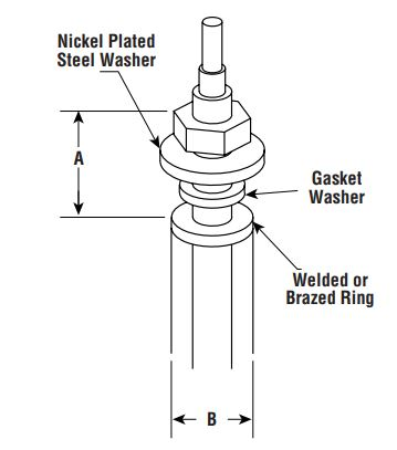 Fittings of a tubular heater