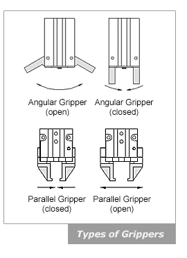 Types of Grippers