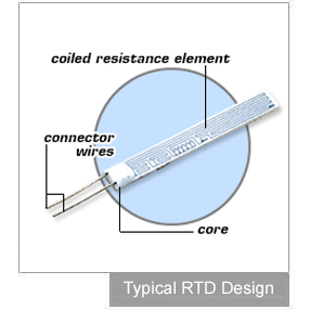 Resistance Thermometer Wiring Diagram - Wiring Diagram ... on