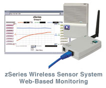 Temperature and humidity wireless transmisor