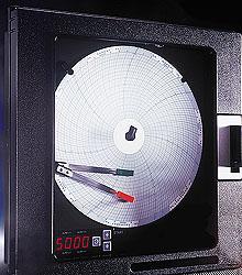 Enregistreurs circulaires  à 1 ou 2 voies | Série CT5100