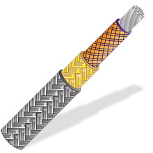 Vysokoteplotní přívodní vodiče pro teploty do 1000 °C  | HTCM série