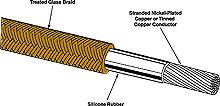 Vysokoteplotní přívodní vodiče se silikonovou izolací do 200 °C | HTRG-1CU série