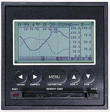 Bezpapírový zapisovač  | RD820 série