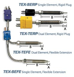 Thermocouple Probes with Hastelloy Tips for PFA Extruders | TEX Series