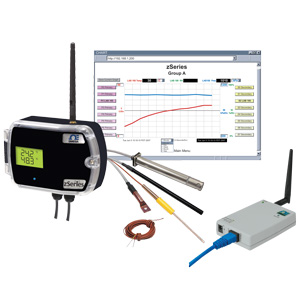 Wireless Sensor-Transmitters | zED-P Series